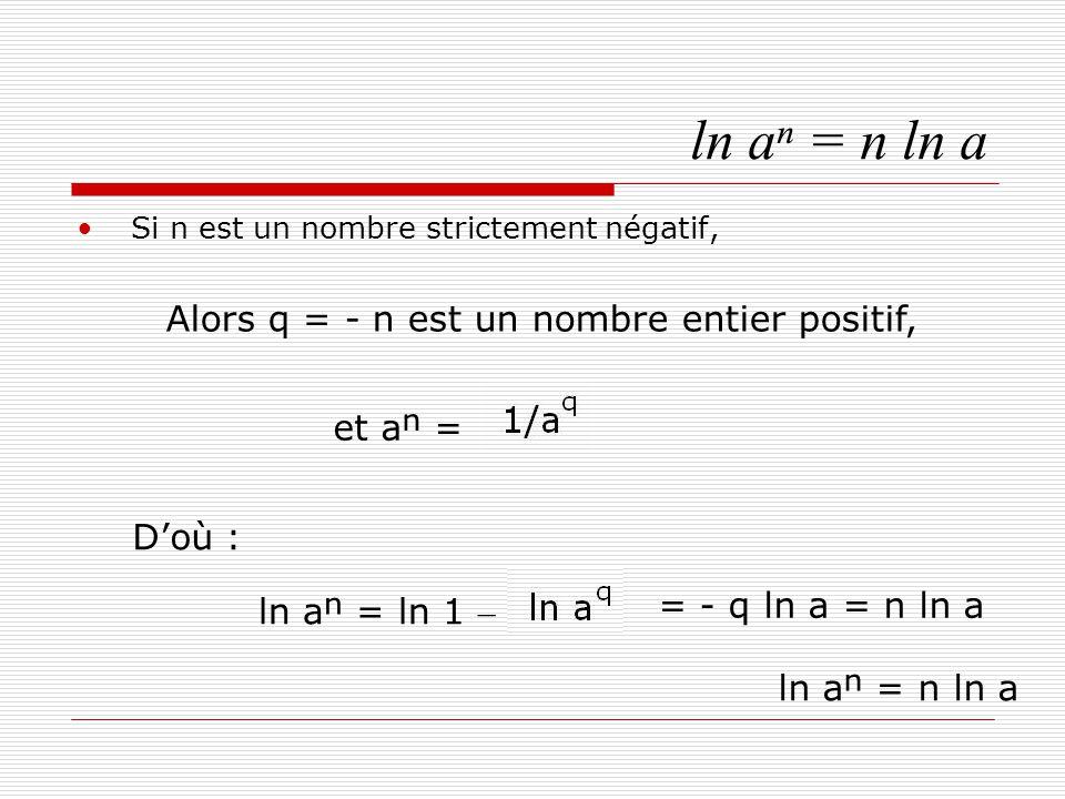 ln aⁿ = n ln a Alors q = - n est un nombre entier positif, D'où :