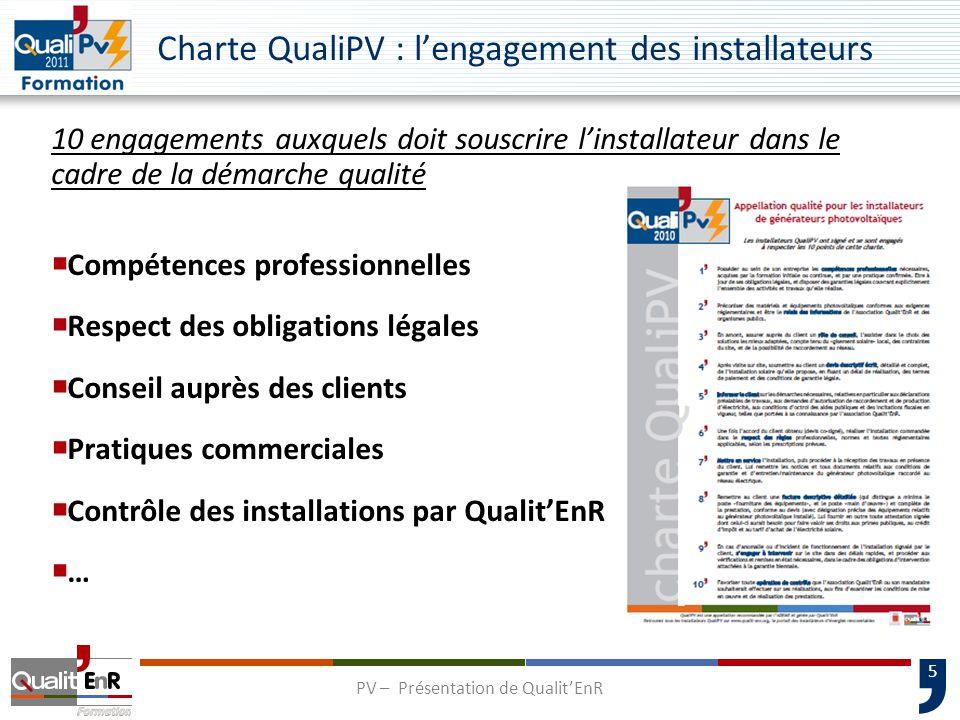 Charte QualiPV : l'engagement des installateurs