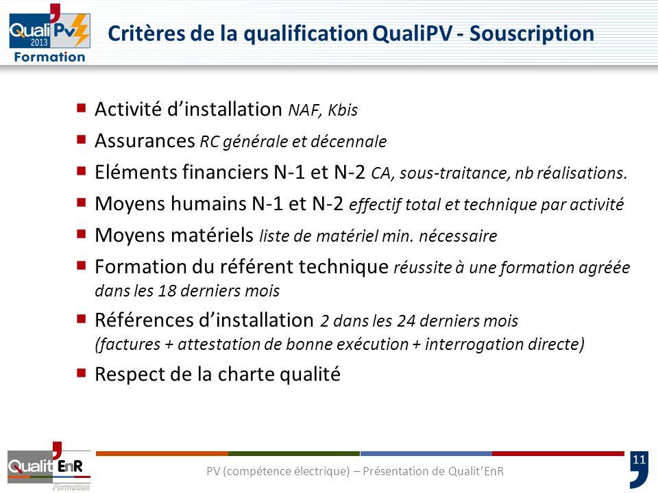 Critères de la qualification QualiPV - Souscription