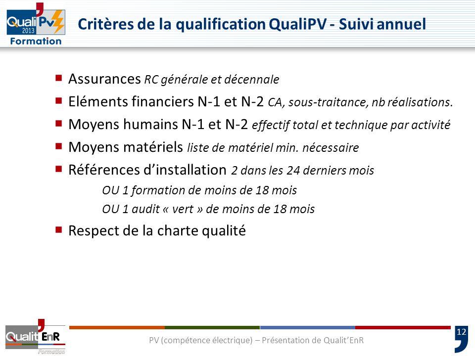Critères de la qualification QualiPV - Suivi annuel