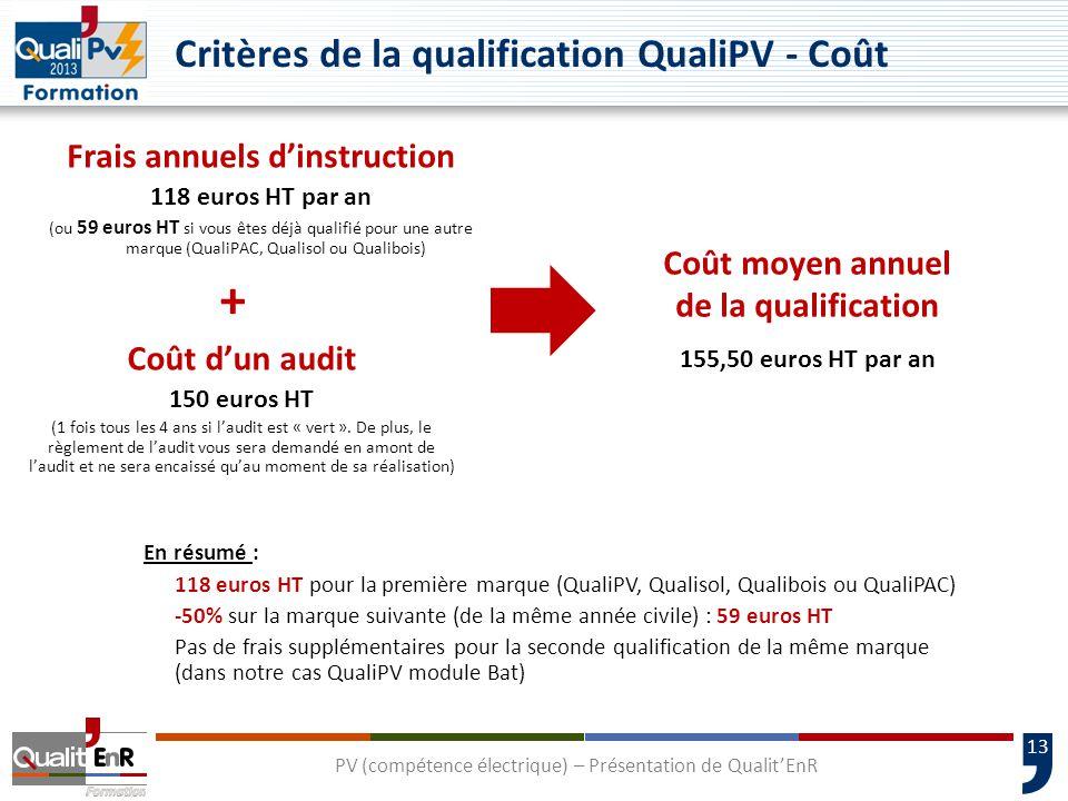 Critères de la qualification QualiPV - Coût