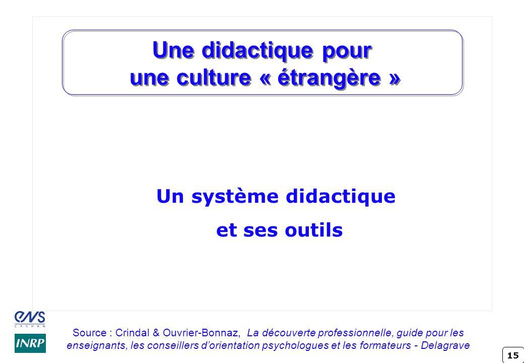 Une didactique pour une culture « étrangère »