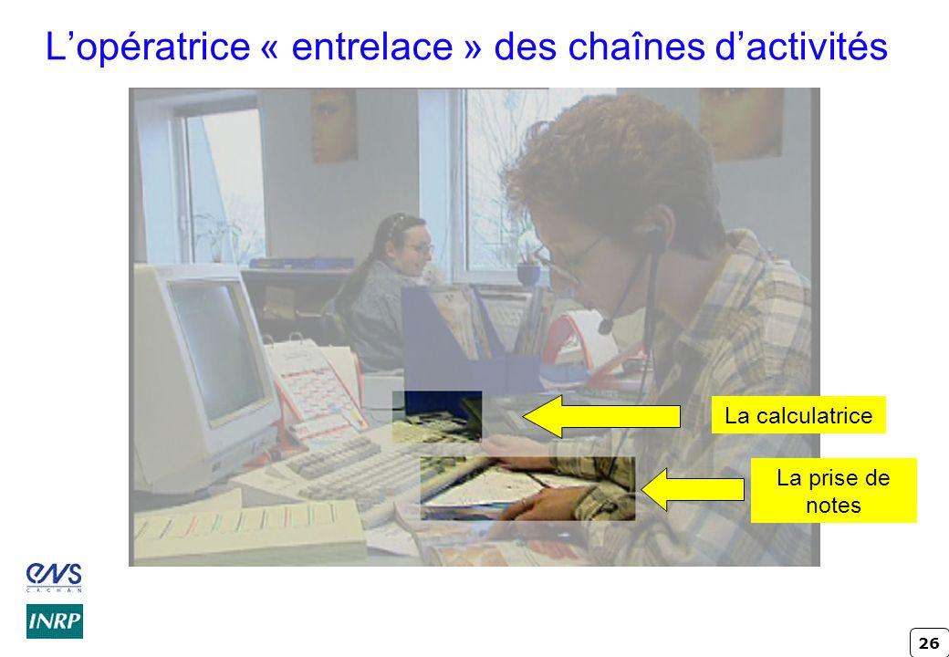 L'opératrice « entrelace » des chaînes d'activités