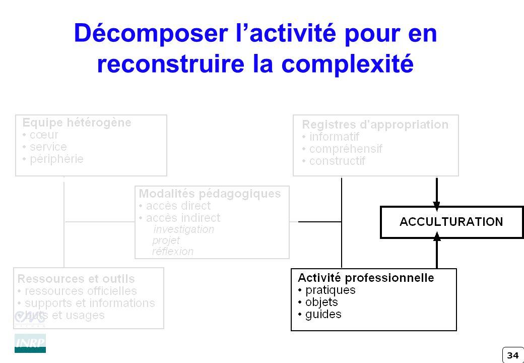 Décomposer l'activité pour en reconstruire la complexité