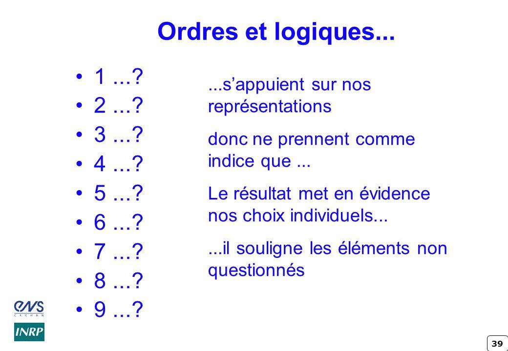 Ordres et logiques... 1 ... 2 ... 3 ... 4 ... 5 ... 6 ... 7 ... 8 ... 9 ... ...s'appuient sur nos représentations.