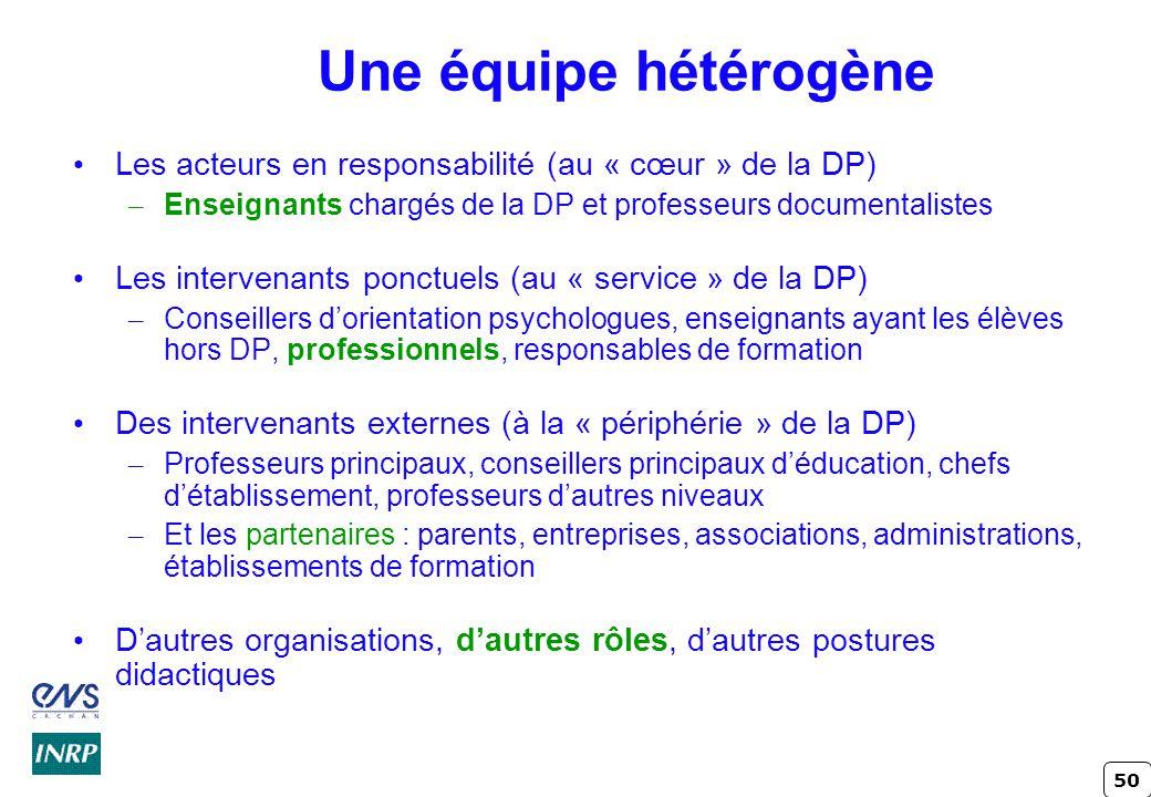 Une équipe hétérogène Les acteurs en responsabilité (au « cœur » de la DP) Enseignants chargés de la DP et professeurs documentalistes.