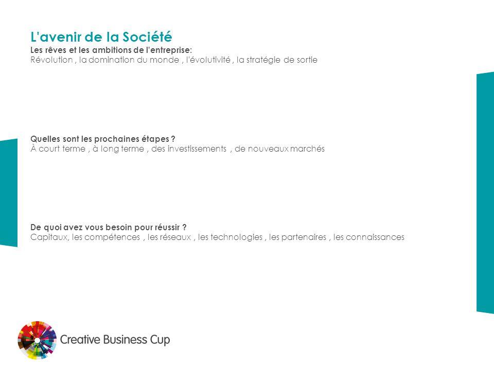 L avenir de la Société Les rêves et les ambitions de l entreprise: