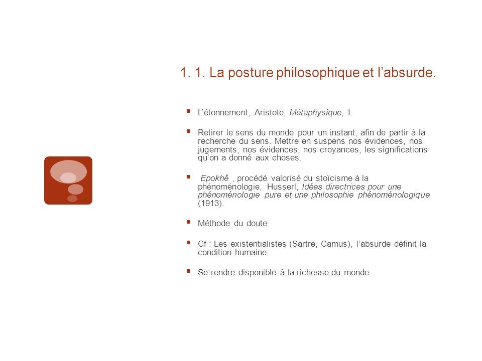 1. 1. La posture philosophique et l'absurde.