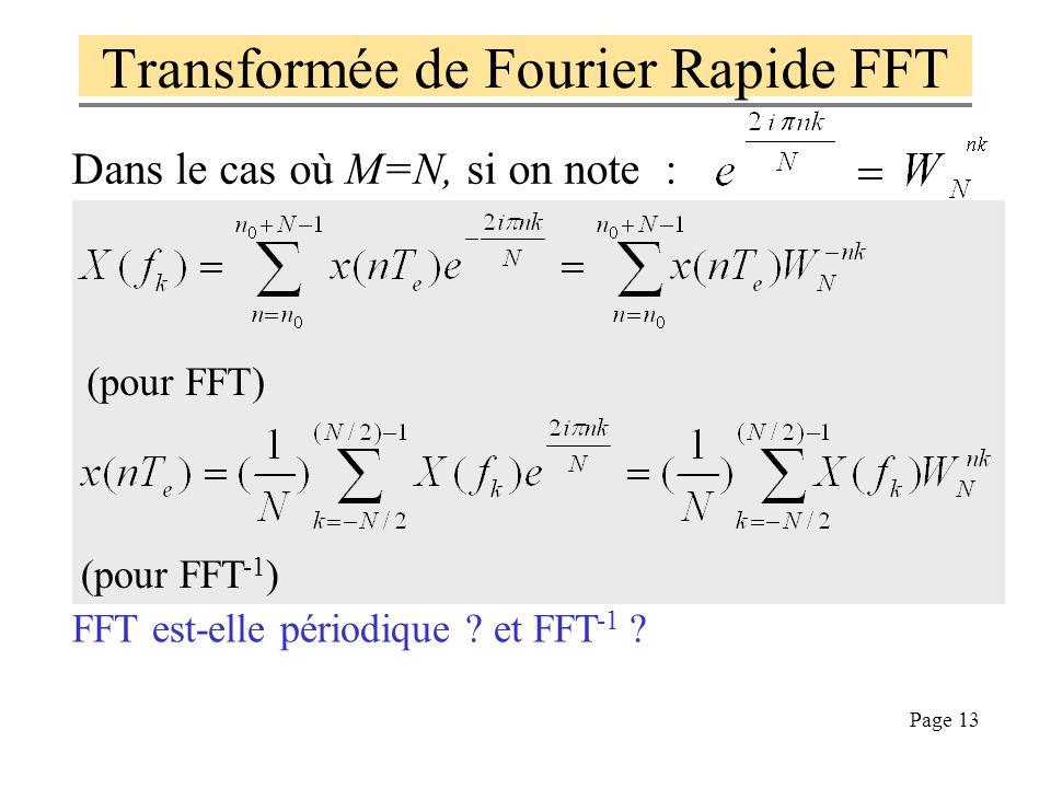 Transformée de Fourier Rapide FFT