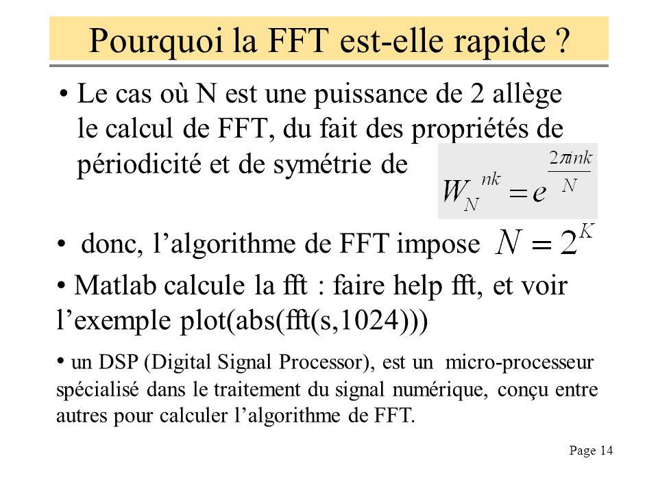 Pourquoi la FFT est-elle rapide