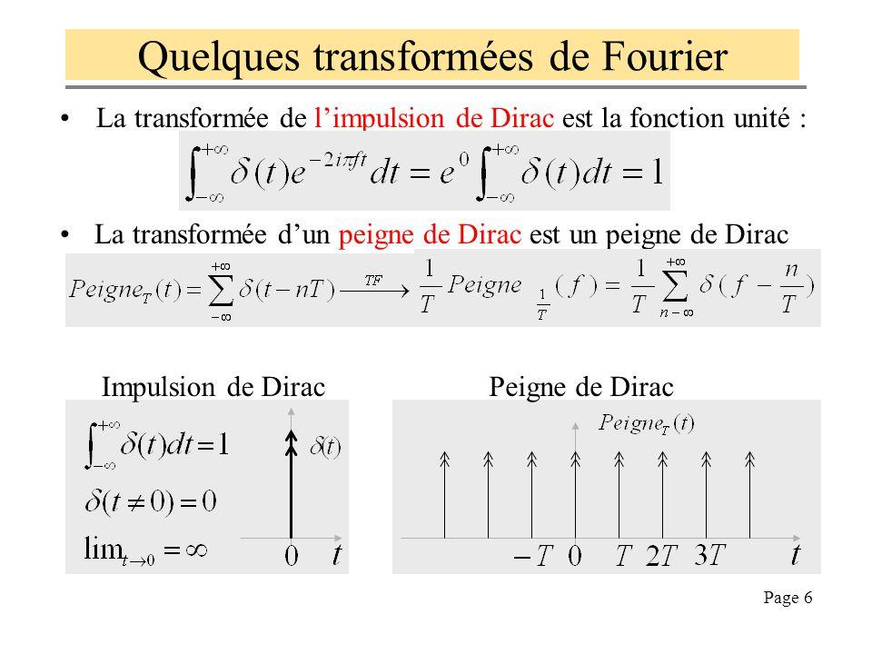 Quelques transformées de Fourier
