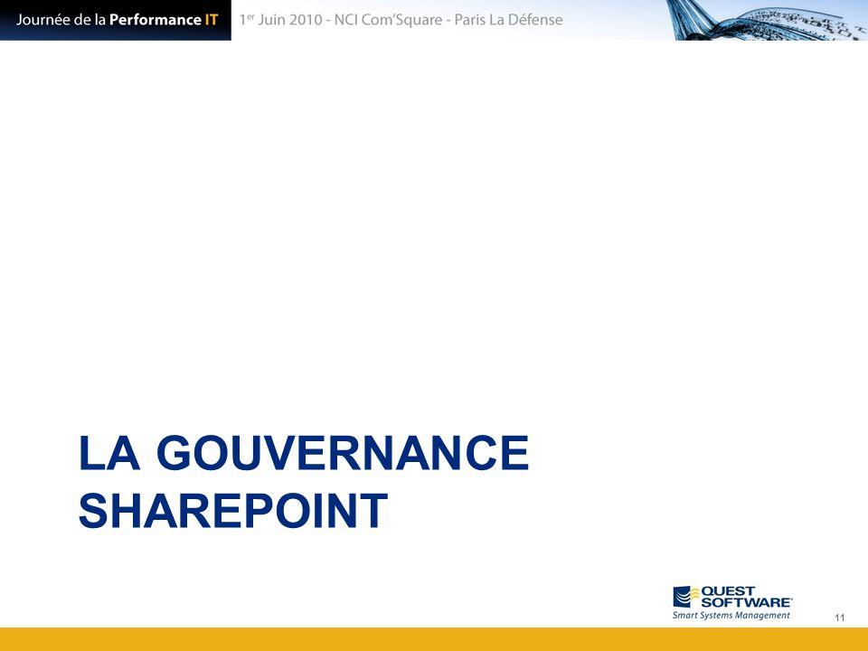 La gouvernance Sharepoint