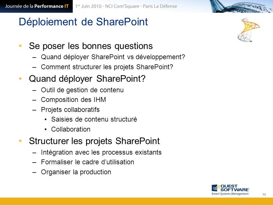 Déploiement de SharePoint