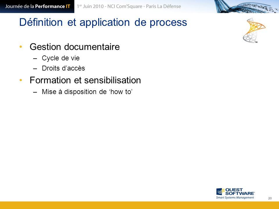 Définition et application de process
