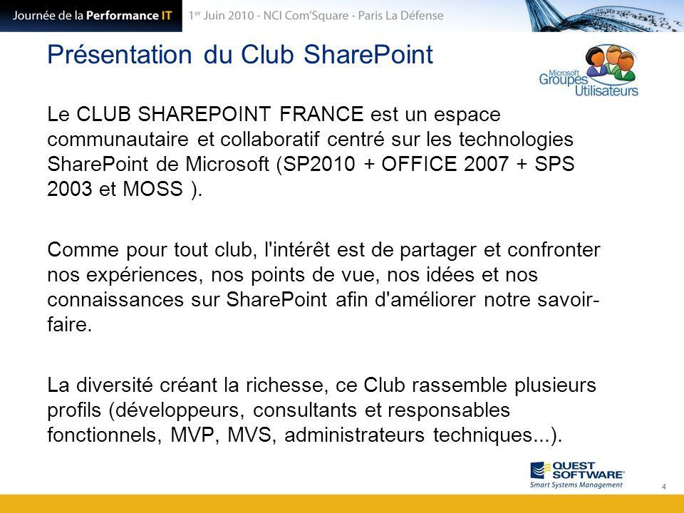 Présentation du Club SharePoint