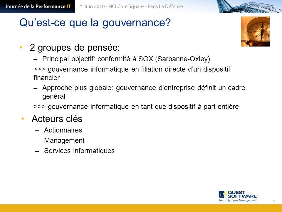Qu'est-ce que la gouvernance