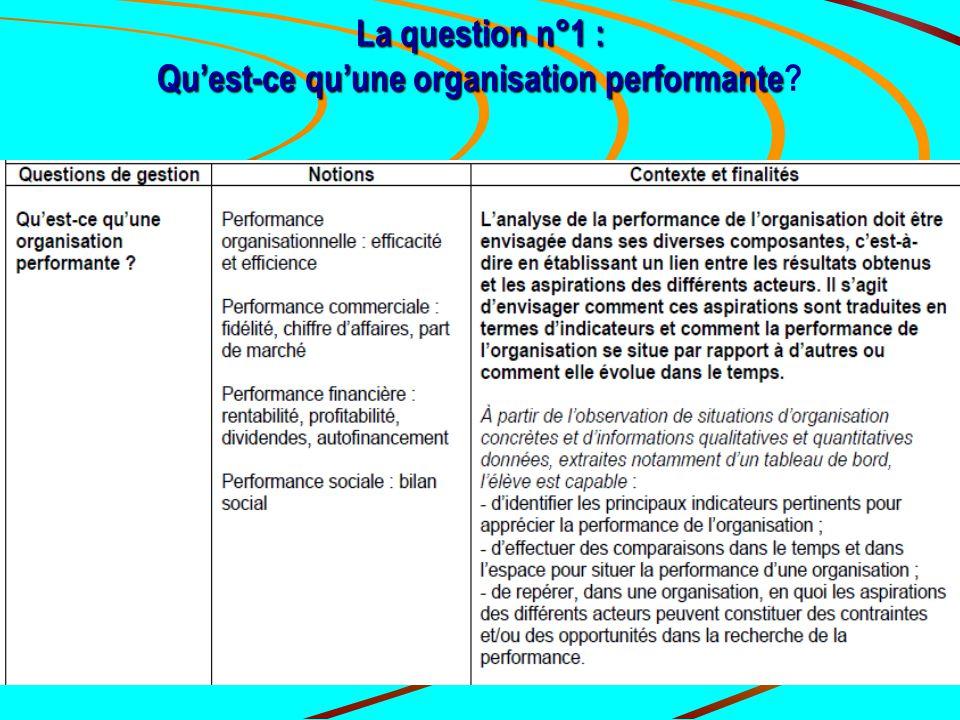 La question n°1 : Qu'est-ce qu'une organisation performante