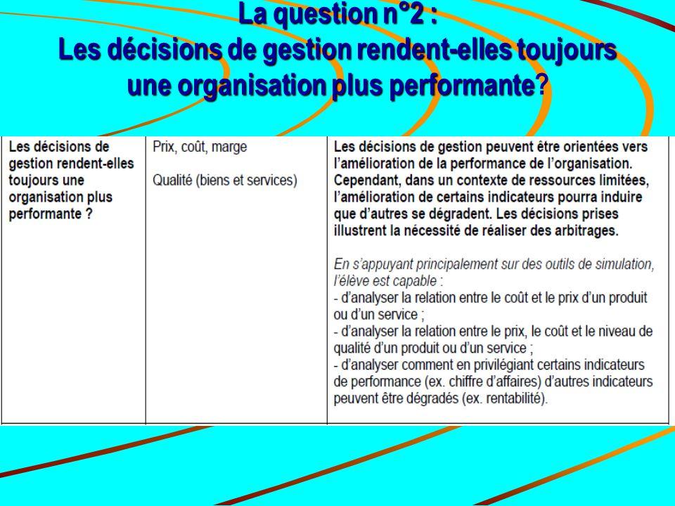 La question n°2 : Les décisions de gestion rendent-elles toujours une organisation plus performante