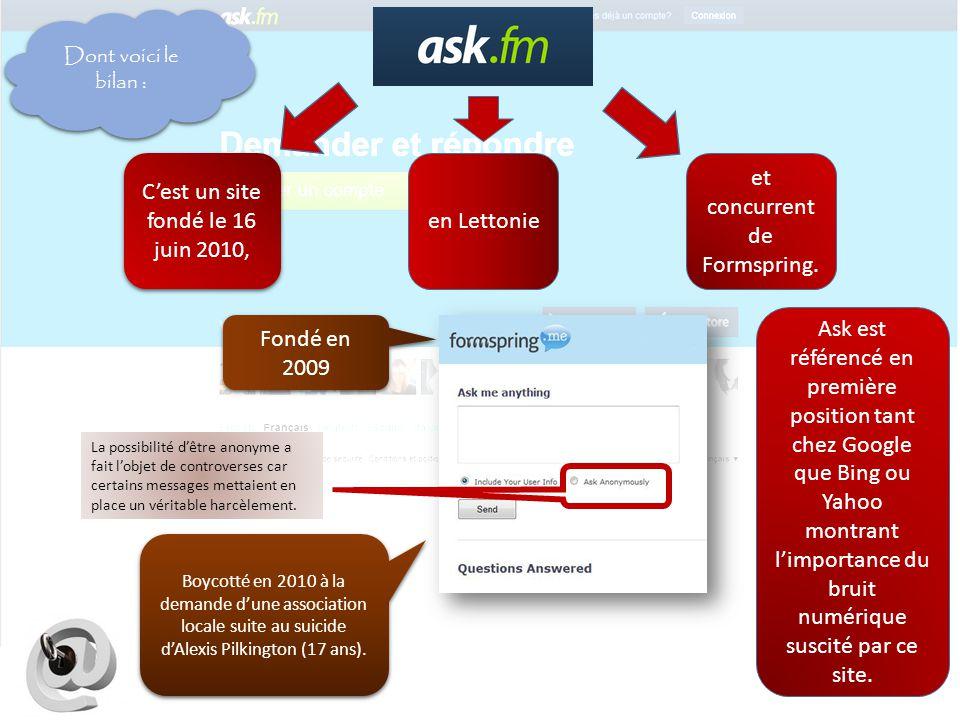 C'est un site fondé le 16 juin 2010, en Lettonie