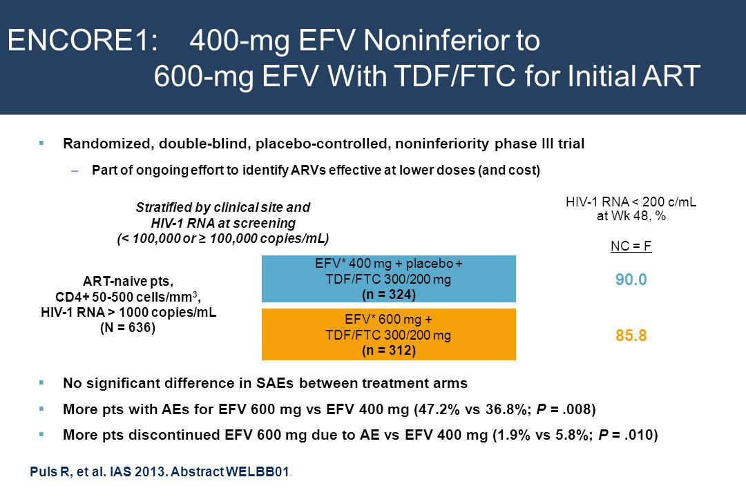 ENCORE1: 400-mg EFV Noninferior to 600-mg EFV With TDF/FTC for Initial ART