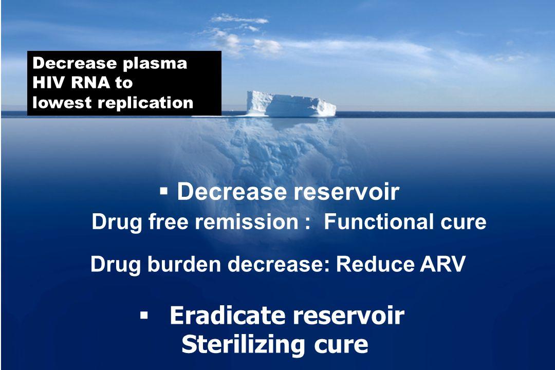 Drug free remission : Functional cure Drug burden decrease: Reduce ARV