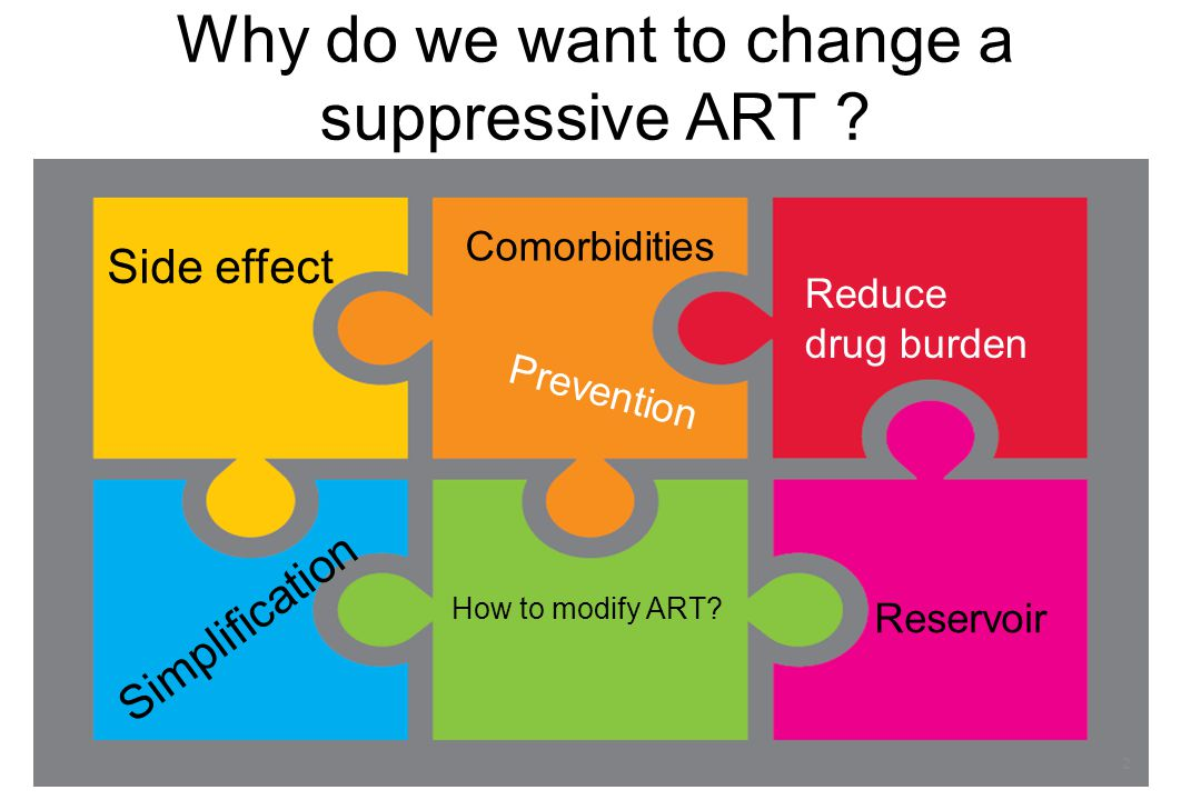 Why do we want to change a suppressive ART