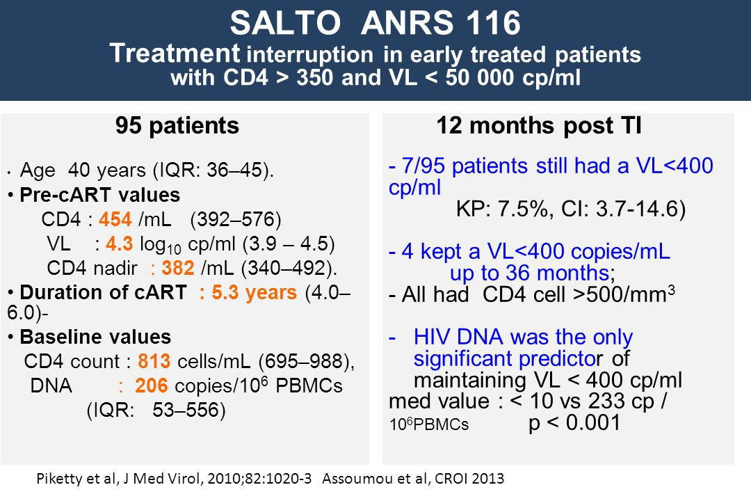 SALTO ANRS 116 Treatment interruption in early treated patients with CD4 > 350 and VL < 50 000 cp/ml