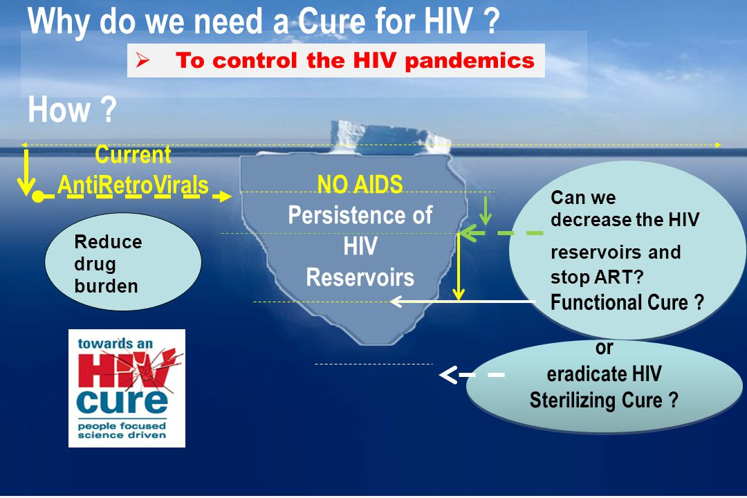 Why do we need a Cure for HIV How