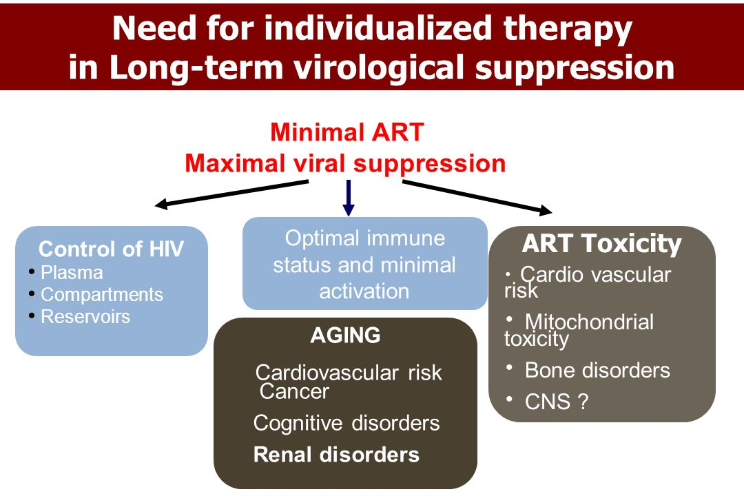Need for individualized therapy in Long-term virological suppression