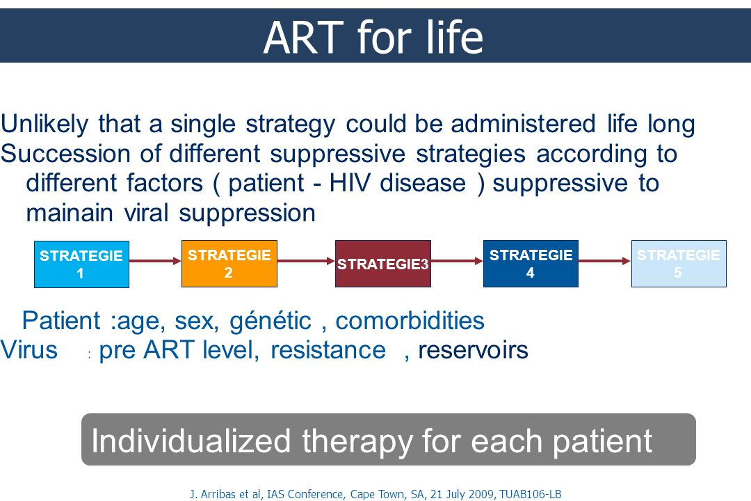 ART for life Individualized therapy for each patient