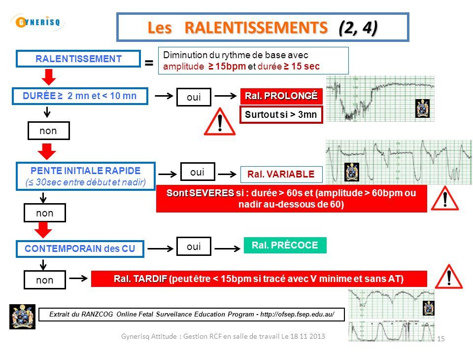 Les RALENTISSEMENTS (2, 4)