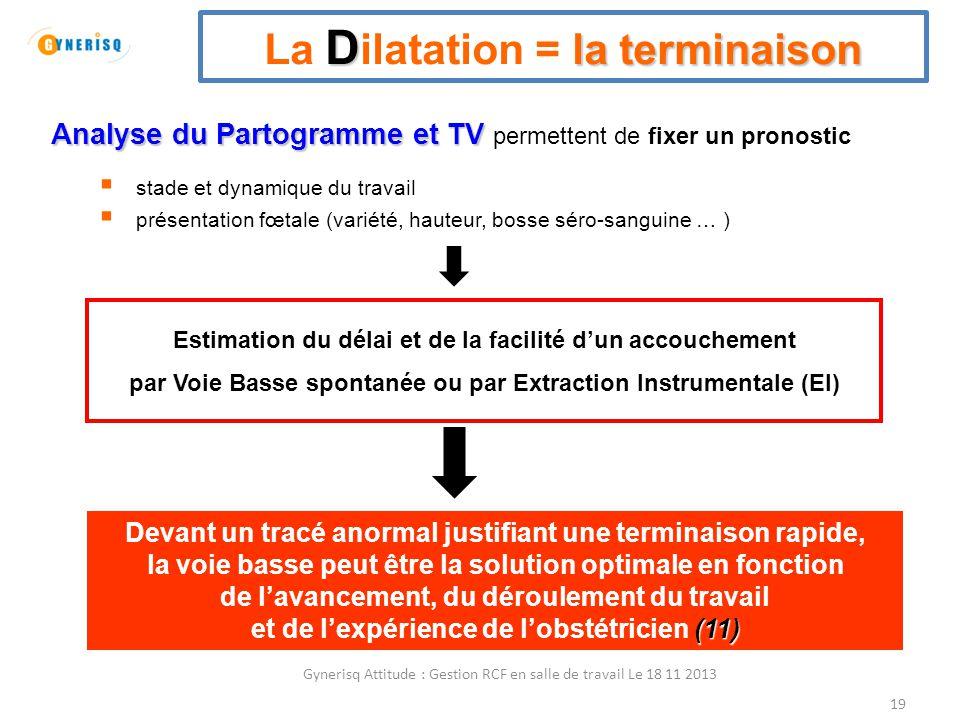 La Dilatation = la terminaison