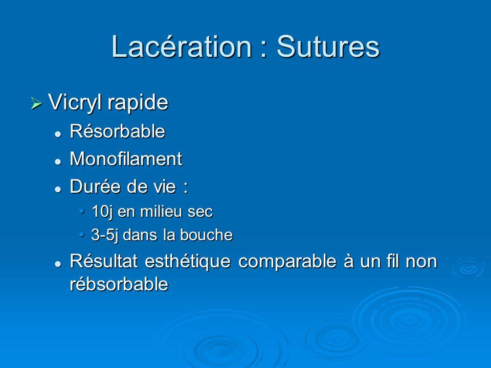 Lacération : Sutures Vicryl rapide Résorbable Monofilament