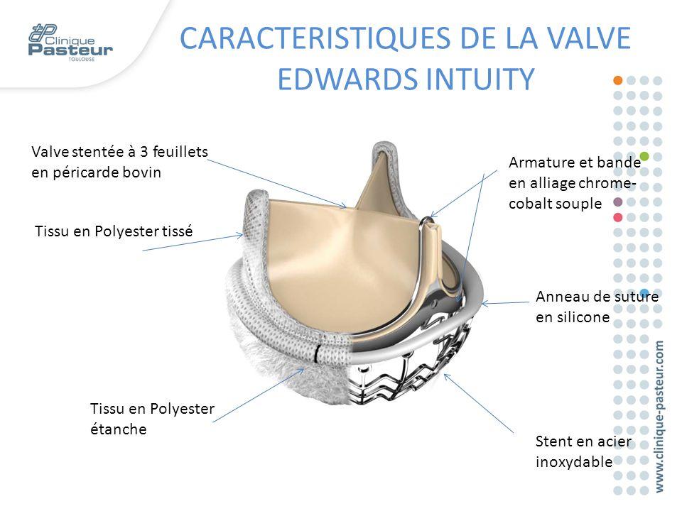 CARACTERISTIQUES DE LA VALVE EDWARDS INTUITY