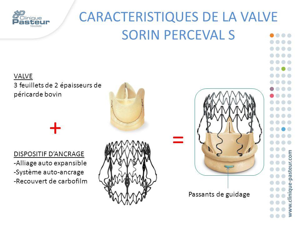CARACTERISTIQUES DE LA VALVE SORIN PERCEVAL S