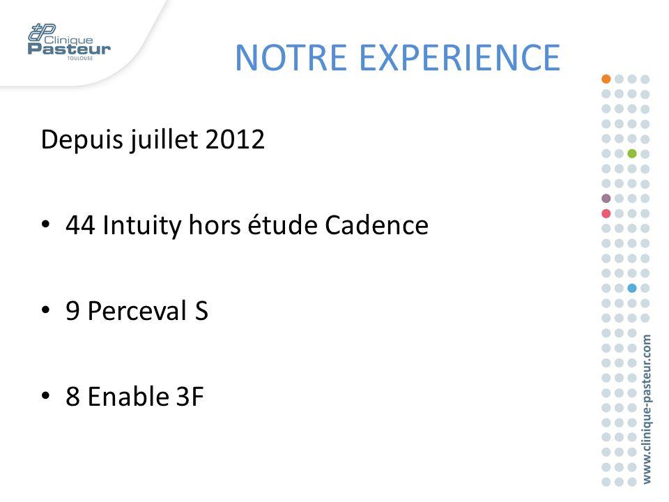 NOTRE EXPERIENCE Depuis juillet 2012 44 Intuity hors étude Cadence