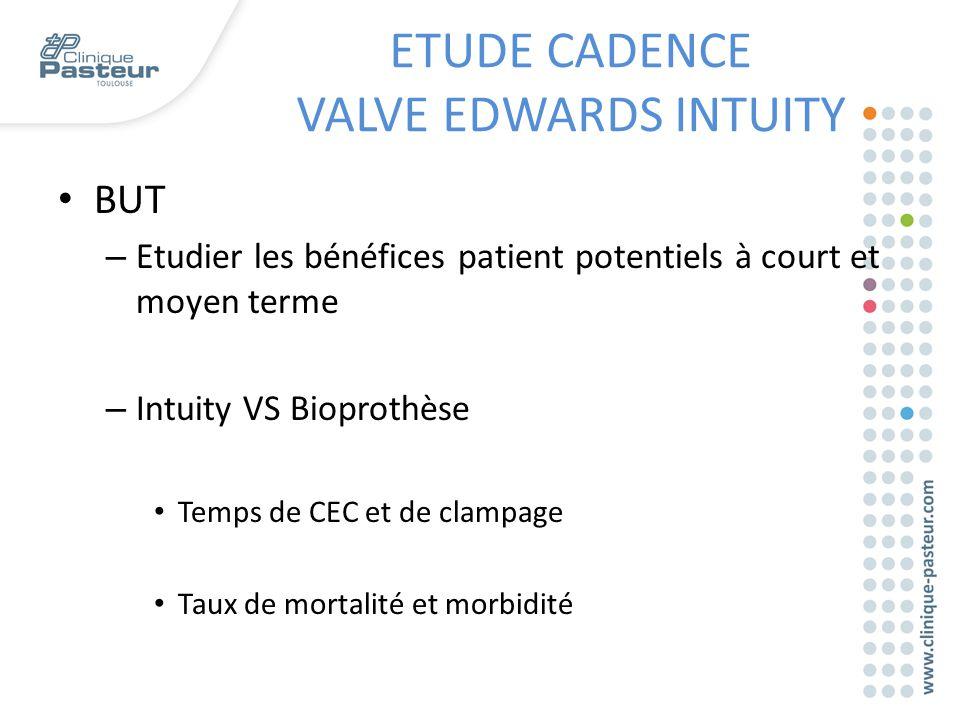 ETUDE CADENCE VALVE EDWARDS INTUITY