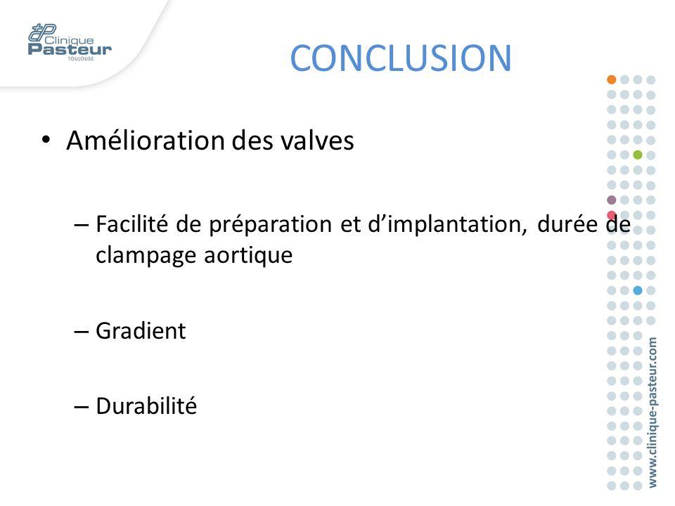 CONCLUSION Amélioration des valves