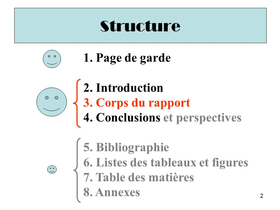 Structure 1. Page de garde 2. Introduction 3. Corps du rapport