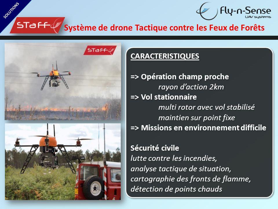 => Opération champ proche rayon d'action 2km => Vol stationnaire