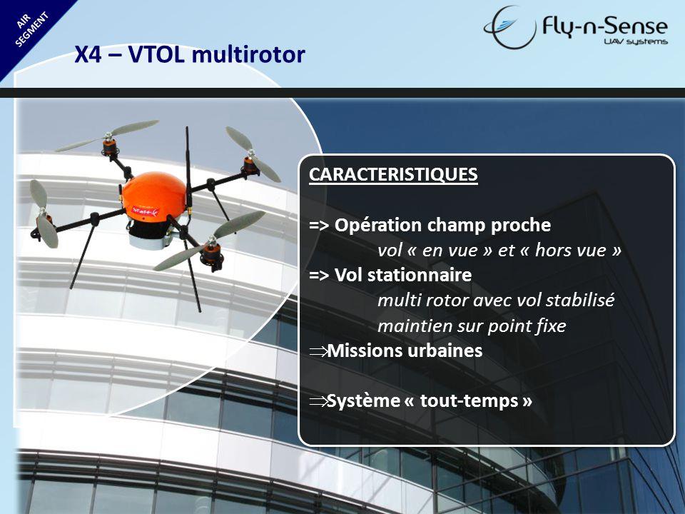 X4 – VTOL multirotor CARACTERISTIQUES => Opération champ proche