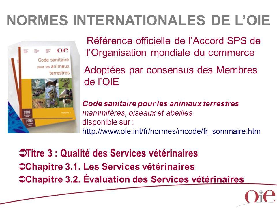 NORMES INTERNATIONALES DE L'OIE