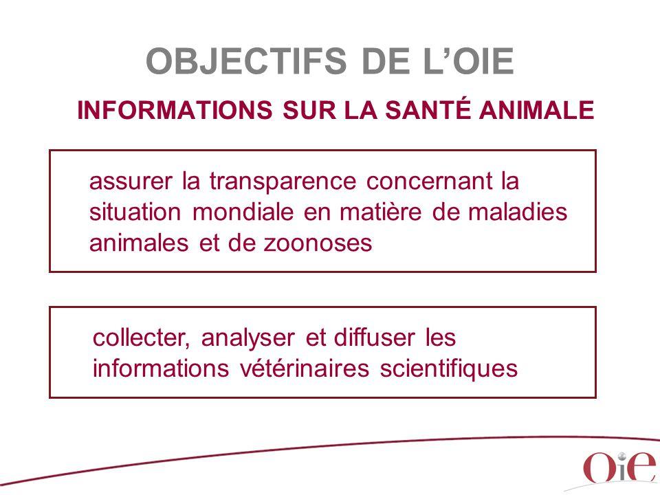 OBJECTIFS DE L'OIE INFORMATIONS SUR LA SANTÉ ANIMALE