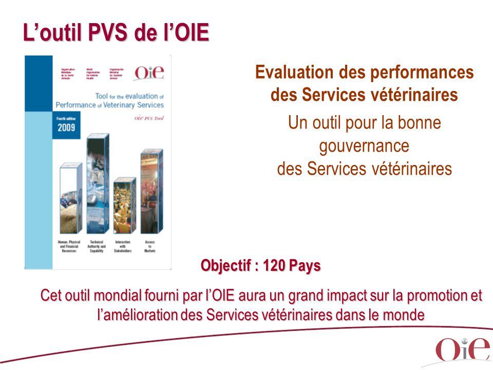 L'outil PVS de l'OIE Evaluation des performances des Services vétérinaires. Un outil pour la bonne gouvernance des Services vétérinaires.
