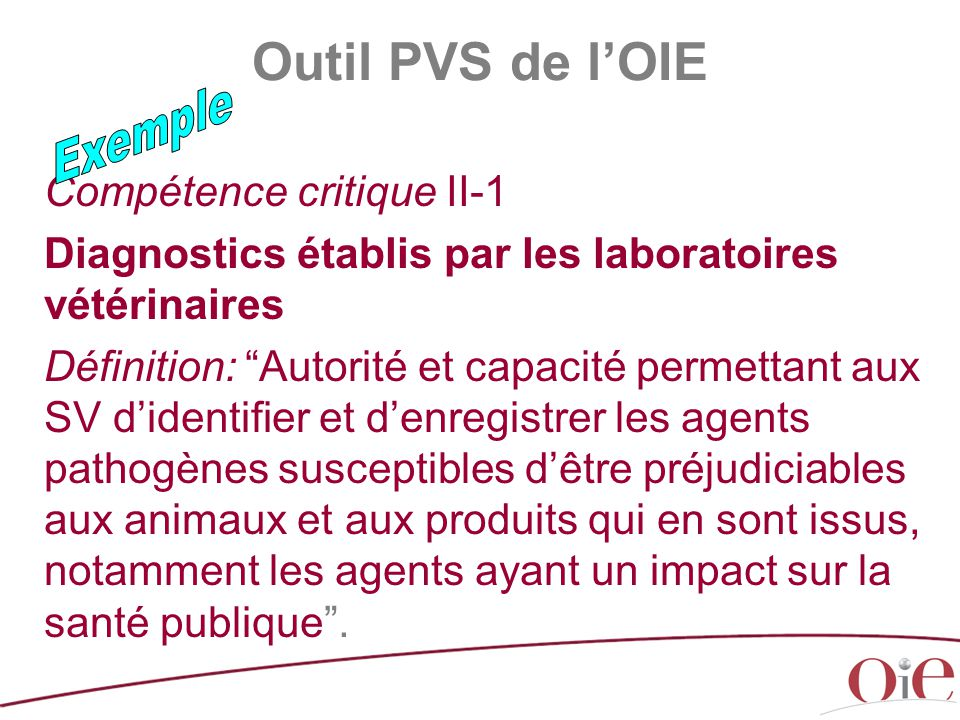 Outil PVS de l'OIE Compétence critique II-1