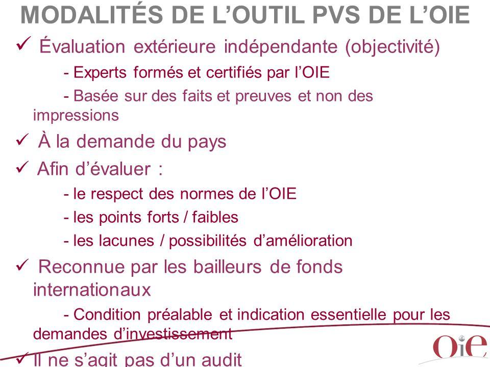 MODALITÉS DE L'OUTIL PVS DE L'OIE