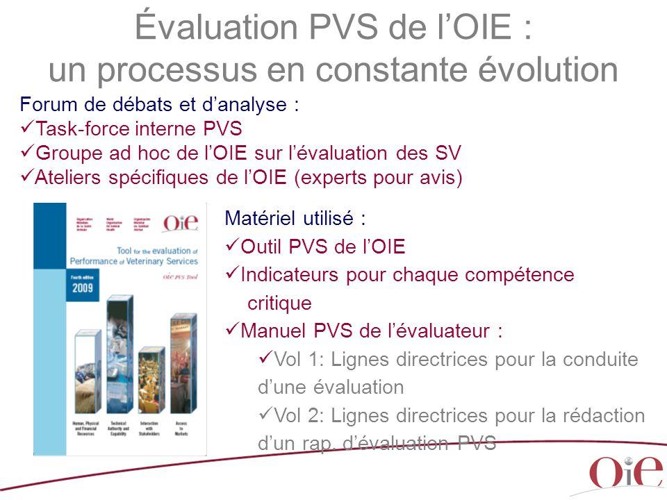 Évaluation PVS de l'OIE : un processus en constante évolution