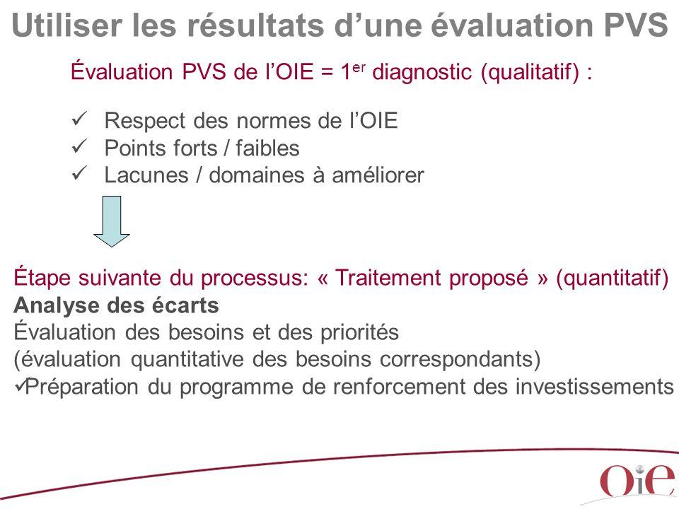 Utiliser les résultats d'une évaluation PVS