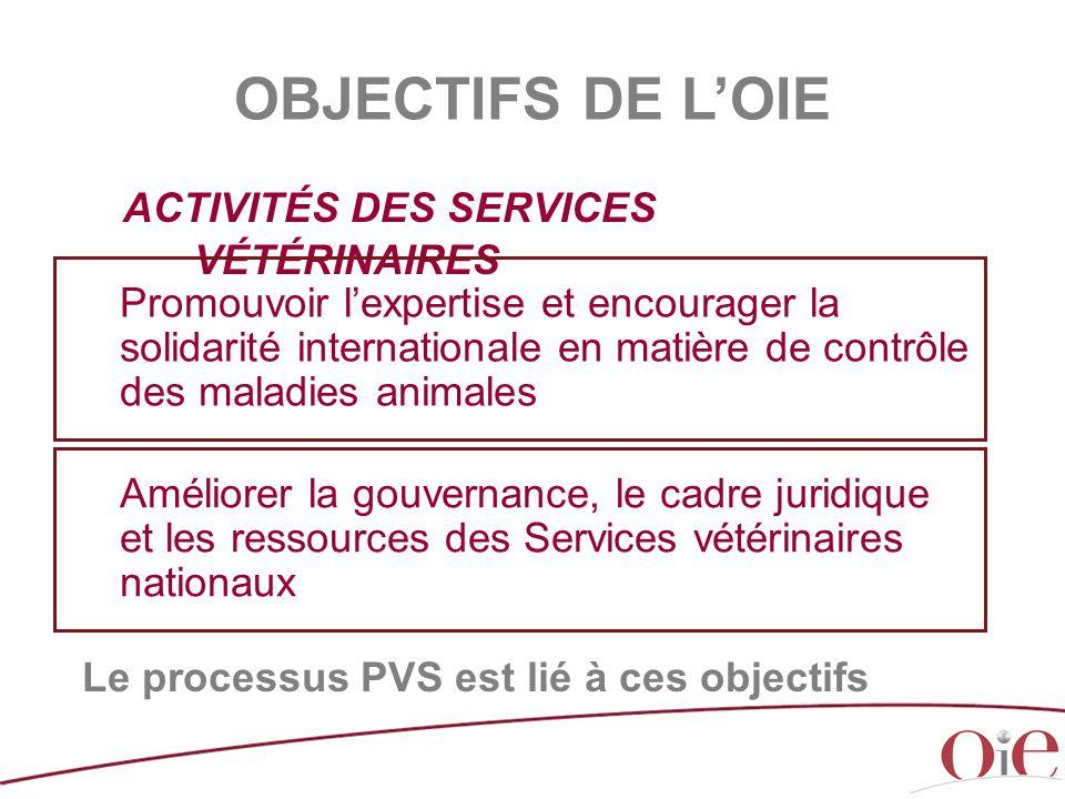 OBJECTIFS DE L'OIE ACTIVITÉS DES SERVICES VÉTÉRINAIRES