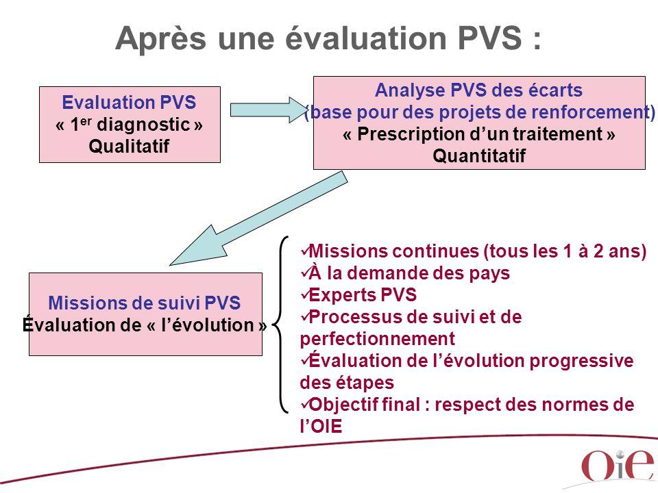 Après une évaluation PVS :